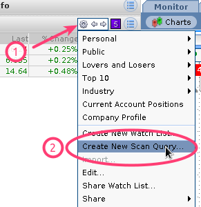 How to use a Thinkorswim study as a watchlist   The Student Loan Ranger